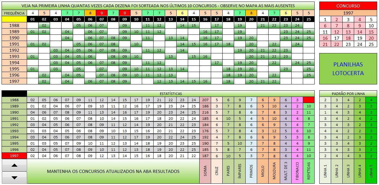Planilha de Estatísticas Lotofácil