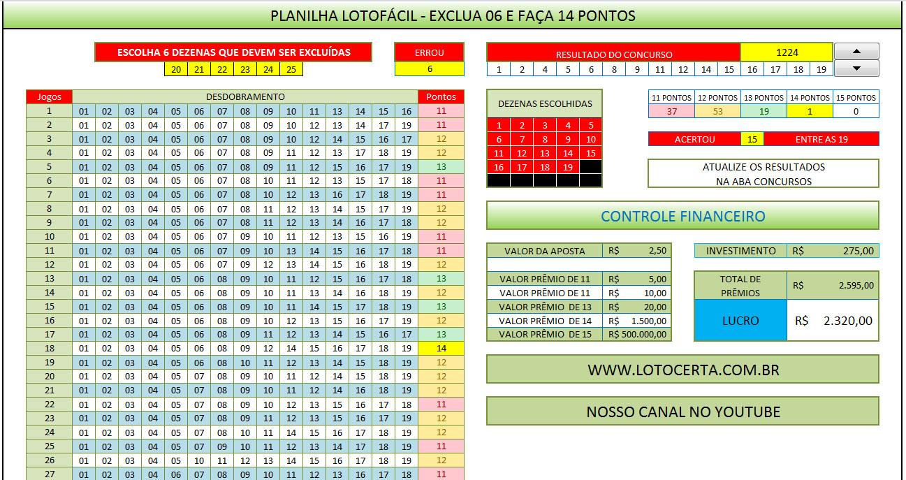 Planilha Lotofácil Erre 6 e faça 14 pontos - 110 Jogos