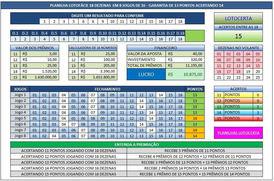 Planilha Lotofácil 18 dezenas em 8 jogos de 16